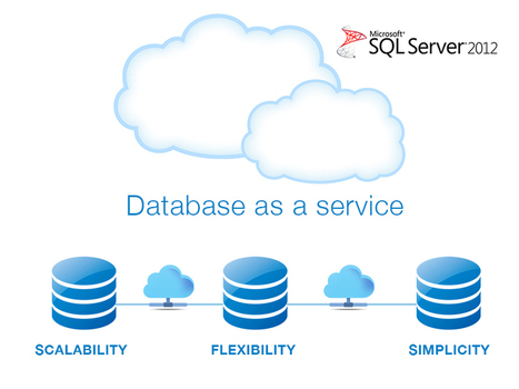 DataBase as a Service: What You Need to Know | Appdevelopment .com Inc | Scoop.it