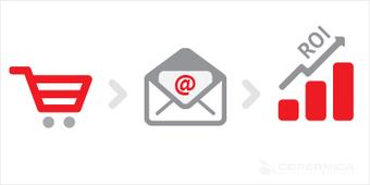 L'utilisation en Europe des e-mails de relance sur abandon de panier   Best of E-commerce   Scoop.it