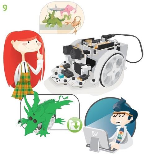 Montage du PrintBot Evolution en images | DIWO | Ressources pour la Technologie au College | Scoop.it