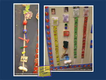 Autism Classroom News: Visual Schedule Series: Object Schedules | Communication and Autism | Scoop.it