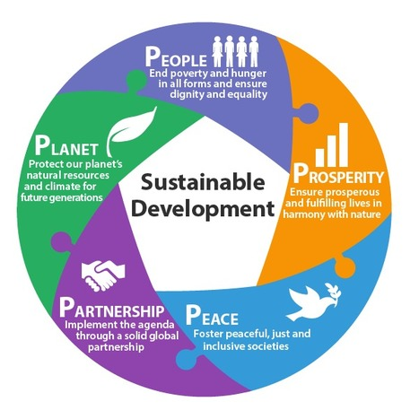 Transforming our world: the 2030 Agenda for Sustainable Development .:. Sustainable Development Knowledge Platform | Nouveaux paradigmes | Scoop.it