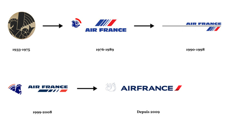 Histoire du logo Air France | Aviation & Airliners | Scoop.it