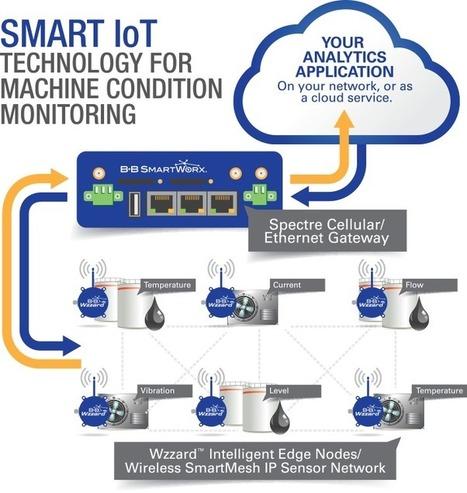 Intelligent Machine Condition Monitoring   B+B Smart Sensing   Sensor Technology   Scoop.it