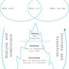 Service & Interaction Design Thinking