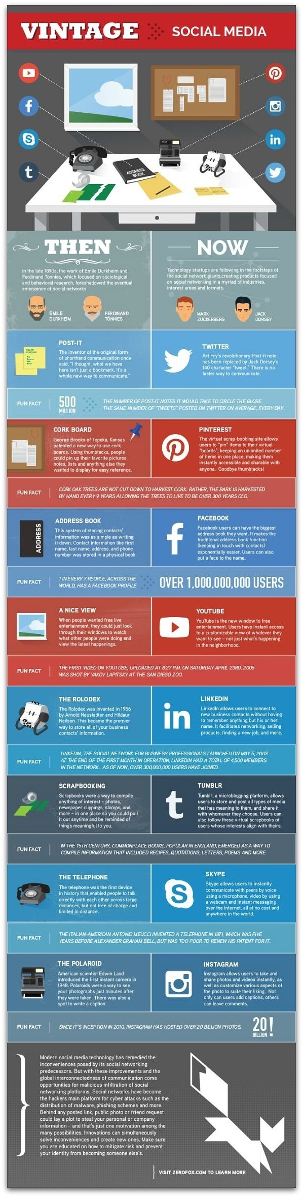 Social media then and now #infographic