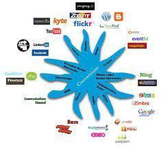 List of 100 most useful Social Media sites | AtDotCom Social media | Scoop.it