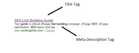 Complete guide to technical SEO Audit Part I | SEO Link Building Guide | link building | Scoop.it