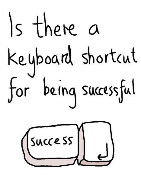 Is there a keyboard shorcut for being successful | Art | Scoop.it