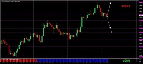 Forex Trading | {Hypnosis|Hypnotherapy|Self hypnosis|Hypnotism| | Scoop.it