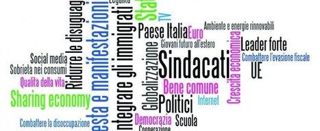 Le parole del futuro: vincono ambiente e Internet, giù la politica | Worder Woman | Scoop.it