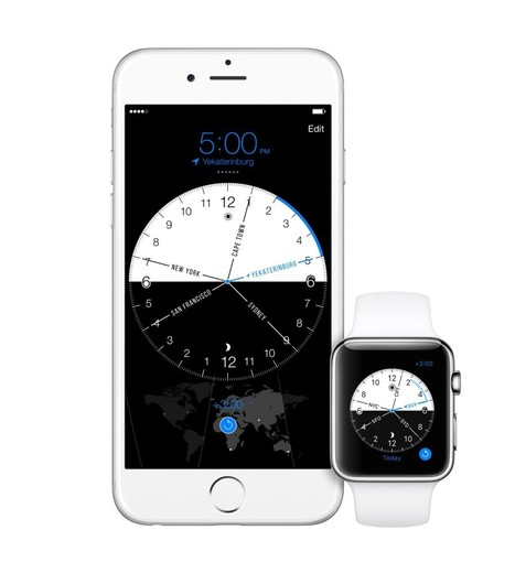 Apple Watch Journey—Learning Through Doing. | UXploration | Scoop.it