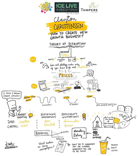 Interview | Sketchnoting Artist Linda Saukko-Rauta | Wacom eStore | Graphic Coaching | Scoop.it