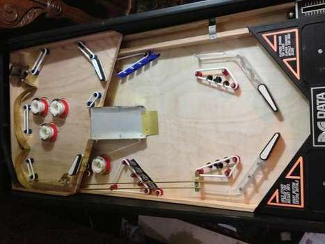 DIY Pinball Project, The Gumball Rally « Pinside Pinball Forum - Pinside.com | Arduino&Raspberry Pi Projects | Scoop.it