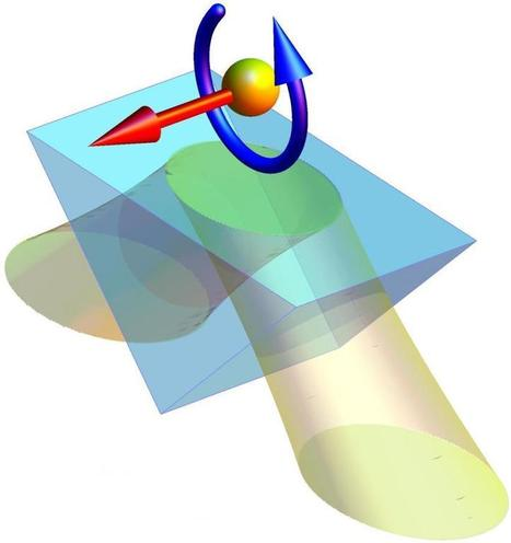 A new twist in the properties of light discovered   Content in Context   Scoop.it