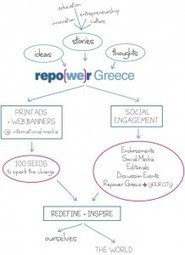 Repower Greece: The New Game Plan - Greek Reporter | Vertical Farm - Food Factory | Scoop.it