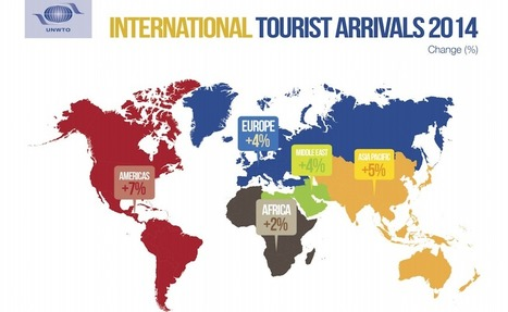 International Tourist Arrivals Reach Record 1.13 Billion in 2014 | Travel and you will smile | Scoop.it