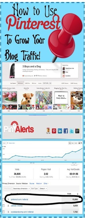 Blogging Basics: Using Pinterest to Grow Your Traffic #learntoblog   3 Boys And A Dog   Pinterest   Scoop.it