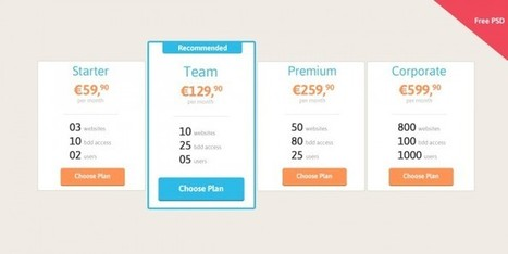 Pricing Table - Freebies - Fribly | Webdesign & Graphics | Scoop.it