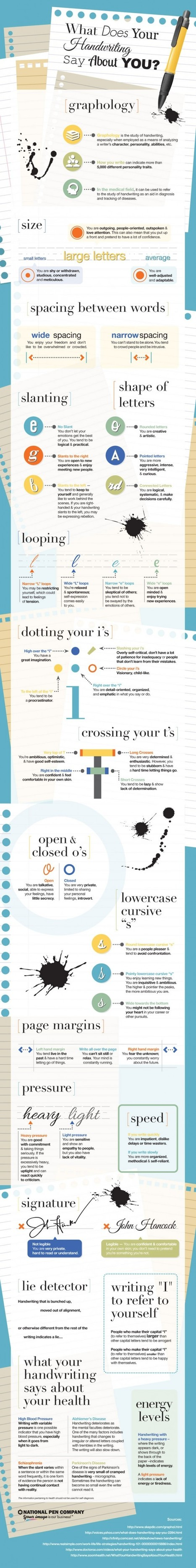 What Does Your Handwriting Say About You? - An Infograhic | Somewhat Quirky! | Scoop.it