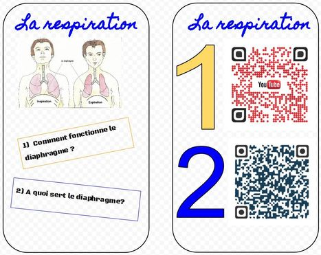 Un exemple de carte à jouer augmentée pour un jeu de l'oie en sciences. QR code Merci à M. Solanet-Moulin | Narration transmedia et Education | Scoop.it
