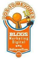 Atajos de teclado para Wordpress en Mac | Solomarketing | Blog de ... | WordPress | Scoop.it