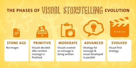 Improve Your Visual Storytelling, One Step at a Time | Content Creation, Curation, Management | Scoop.it
