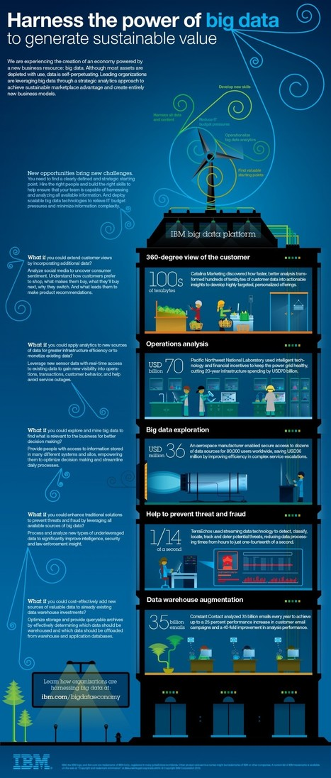 Infographic: Harness the Power of Big Data for a New Economy | The Big Data Hub | Analytics for the CMO & CIO | Scoop.it