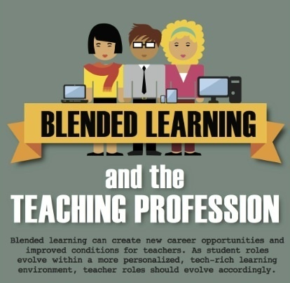 Blended Learning & The Teaching Profession | ICTs in the classroom | Scoop.it