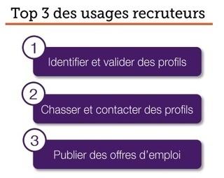 Comment les recruteurs utilisent-ils les réseaux sociaux professionnels ? | François MAGNAN  Formateur Consultant | Scoop.it