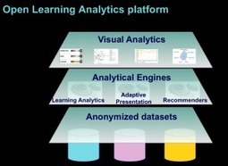 Reflections on the Knowledge Society » Open Learning Analytics   Educación a Distancia y TIC   Scoop.it