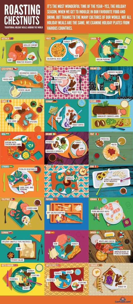 holiday-foods-around-the-world.png (879x2000 pixels) | English 2.0 for Brazilian EFL teachers | Scoop.it