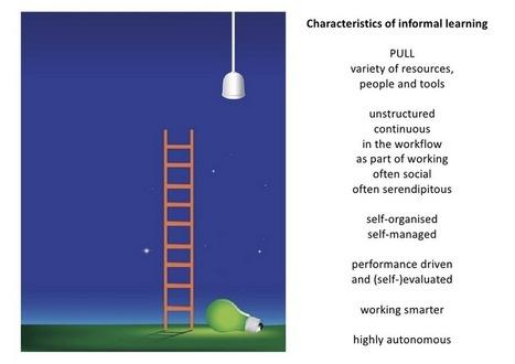 Karakteristieken van informeel leren   Collegiaal leren, het (beter) benutten van de in de organisatie aanwezige kennis   Scoop.it