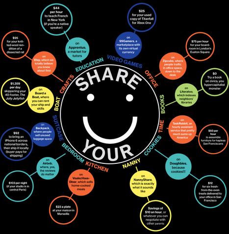 The Sharing Economy: Monetize Your Life - Businessweek | Peer2Politics | Scoop.it