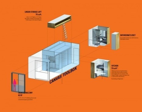 'My Micro NY' Wins Tiny Prefab Apartment Contest | Arquitectura - Buenas Prácticas | Scoop.it
