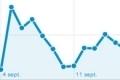 Google se lance dans le Web analytics payant - Journal du Net | Référencement internet | Scoop.it
