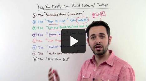 Yes, You Really Can Build Links With Twitter Curating Content | SEOmoz | Social Media Headlines | Scoop.it