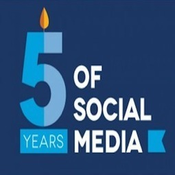 The Evolution of Social Media | Social Media Today | SteveB's Social Learning Scoop | Scoop.it