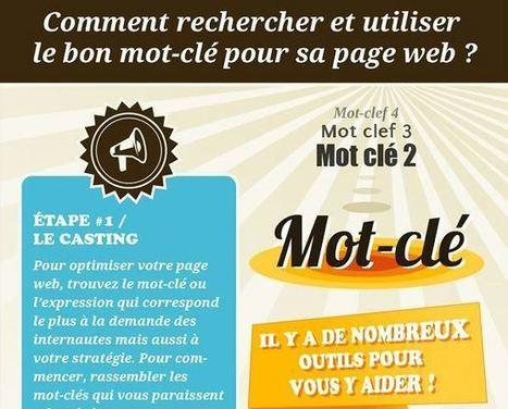 Comment rechercher et utiliser le bon mot-clé pour sa page web? | Réseaux Sociaux | Scoop.it