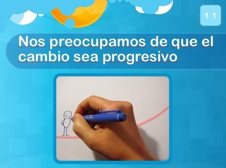 » Crea vídeos sencillos para enriquecer tus presentaciones Presentástico | EDUCACIÓN en Puerto TIC | Scoop.it