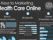 healthcare infographics on Pinterest | Healthcare infographics | Scoop.it