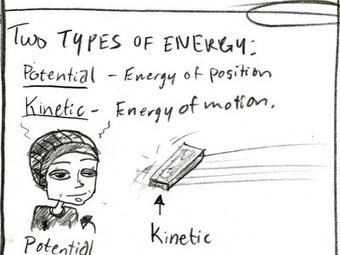 What is kinetic energy? Can it be harnessed to power our stuff ... | 9 Science | Scoop.it
