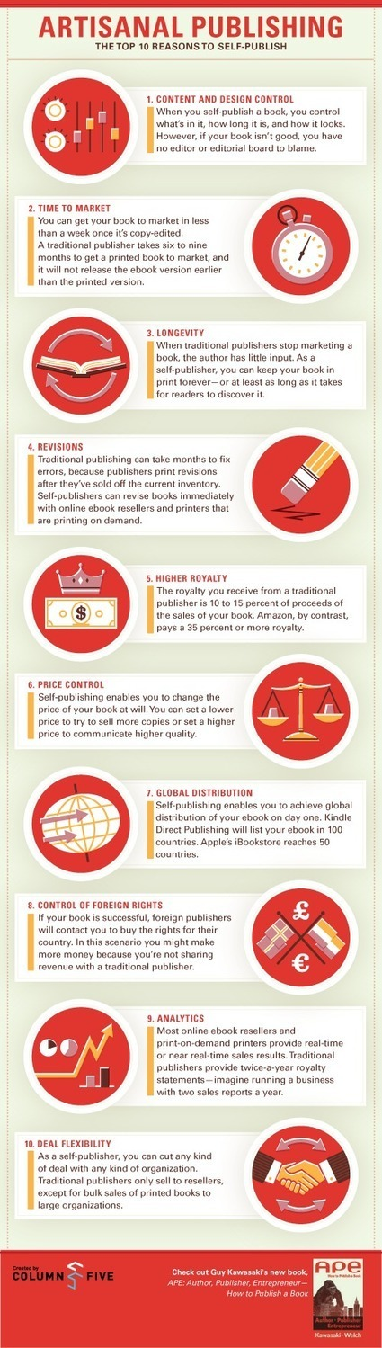 10 reasons self-publishing is a good idea [infographic] - Holy Kaw! | book marketing | Scoop.it