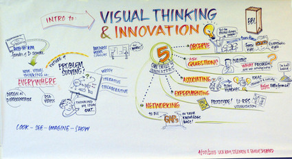 5 Core Skills of Disruptive, Visual-Thinking Innovators | Visual Thinking | Scoop.it