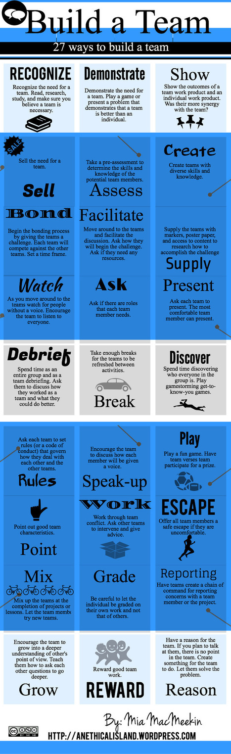 27 Ways to Build a Team | Into the Driver's Seat | Scoop.it
