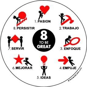 8 Cualidades de los empresarios exitosos | Negocios Y Emprendimiento | Gestión empresarial | Scoop.it