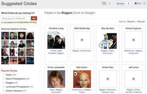 Top 10 Websites For You To Find Google+ People | Time to Learn | Scoop.it