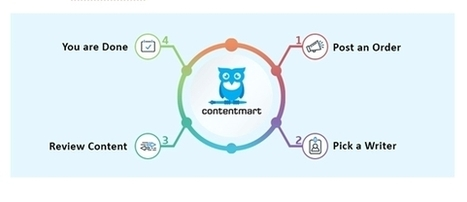 What is Contentmart.com? A Full Review | Digital Marketing and SEO Consultant | My Scoops | Scoop.it