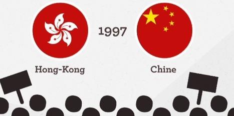 Comprendre la contestation à Hong-Kong en moins de 3 minutes | Revue de presse internationale et nationale | Scoop.it