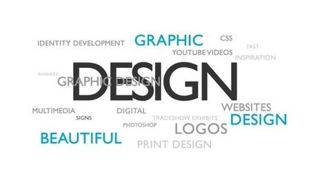 Graphic Design Australia | Contact Internet Solutions | Scoop.it