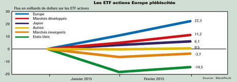 La liquidité déferle sur les Bourses en zone euro   Innovations, Marketing and Tourism   Scoop.it